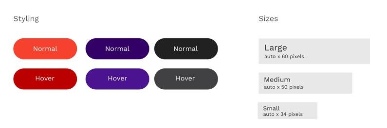 Guia de estilos de botões